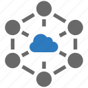 cloud computing, connection, network, seo, sharing