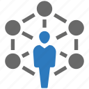 community network, connection, seo, sharing, teamwork, web