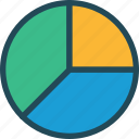 analytics, chart, competitive, diagram, pie, report, statistics icon
