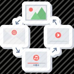 content, design, media, multimedia, page icon