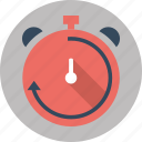 alarm, alert, clock, seo, time, timer, watch icon