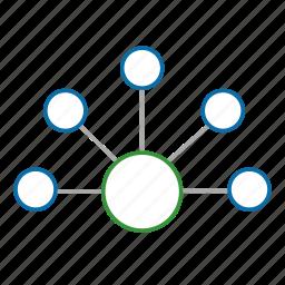 api, balance, communication, integration, network, star, topology icon