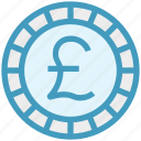 coin, currency, money, payment, pound, shopping icon