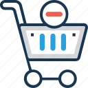 delete cart, ecommerce, remove cart, shopping cart