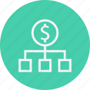bank, business, currency, economy, financial, hireachy, money icon