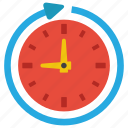 clock, processing, time icon