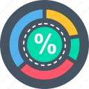 business, discount, percent, percentage, survey icon