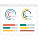 chart, dashboard, layout, overview, page, website, wireframe icon