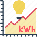 chart, home, power, smart, usage