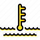 car, part, warning, temperature, vehicle