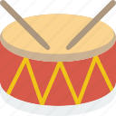 circus, drum, instrument, music, sound