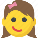 emoticons, girl emoji, smiley, smirking face, surprised icon