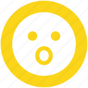 emoticons, emotion, face smiley, gaze emoticon, smiley, surprised, yawn icon