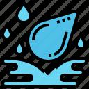 aqua, calm, fresh, nature, waterdrop icon