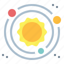 planets, solar, space, sun, system, universe
