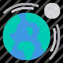 earth, moon, orbit, planet, universe