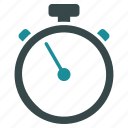 chronometer, clock, measurement, stopwatch, time, timer, watch icon