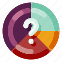 business, industry, internet, media, piechart, question mark, startup icon