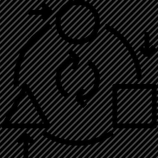 adaptation, change, rebrand, reform, transform icon