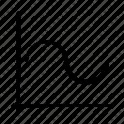 chart, line, sine icon