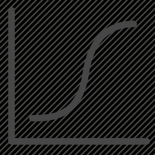 data, economic, gain, position, report, s curve, stocks icon