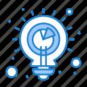 analysis, ideas, planning, solution