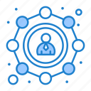 affiliate, seo, sharing, user