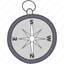 compass, directional instrument, geography, gps, navigation compass icon