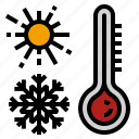 measurement, scale, temperature, thermometer icon