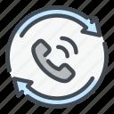 call, callback, phone, service, smartphone, support, tube