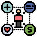 add, like, setting, talent, user icon