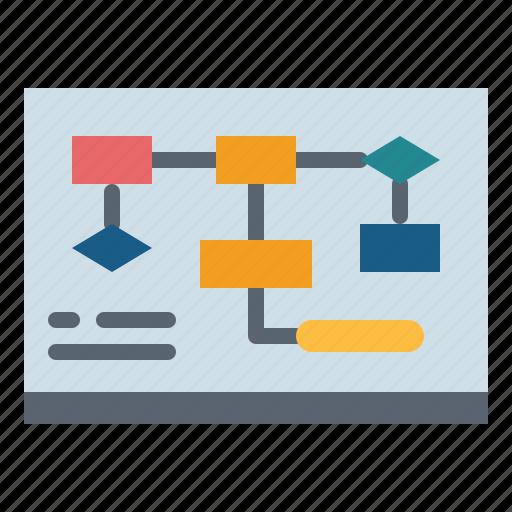 business, chart, flow, plan, presentation, process icon