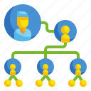 collaboration, group, management, network, organization, partner, team