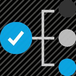 check mark, good, plan, safe icon