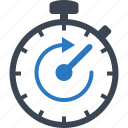 deadline, stopwatch, timer icon