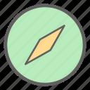 compas, direction, gps, location, map, navigation, pin