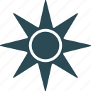 compass, compass rose, cardinal points, rose of winds icon