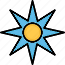compass, cardinal points, rose of winds, compass rose icon