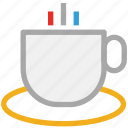 cup, hot tea, tea icon