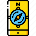 compass, journey, mobile, tourist, transport, travel icon