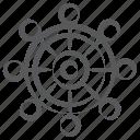 boat steering, marine navigator, ship helm, ship navigation, ship steering