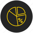 analytics, evaluation, indepth analysis, pie chart, pie graph, section, statistics icon
