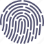 access, finger, fingerprint, id, identity, key, lock, print, security, touch icon