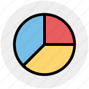 chart, diagram, graph, pie, pie chart icon