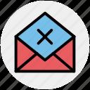 delete, email, envelope, letter, message, open envelope, reject icon