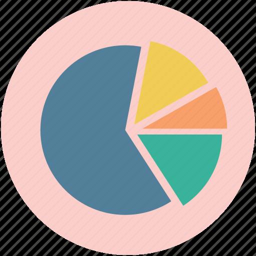 analysis, analytics, chart, circle chart, pie chart, statistic, statistics icon