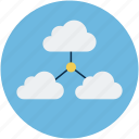 cloud network, cloud network sharing, cloud networking, share cloud network, share network icon
