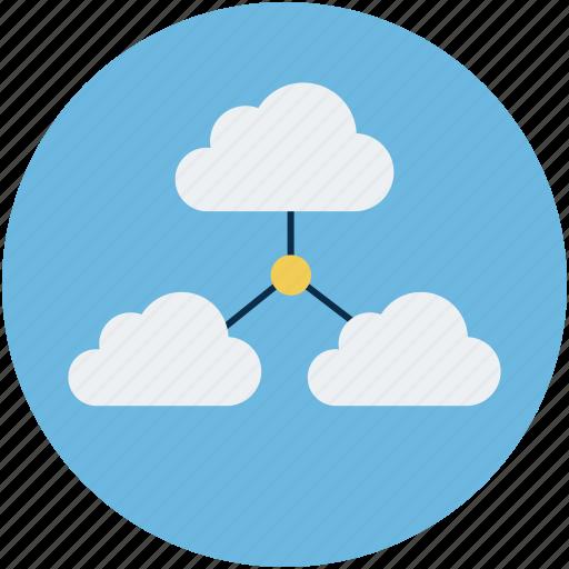cloud network, cloud network sharing, cloud networking, share cloud network, share network icon