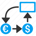 business report, cashflow, dollar, euro, flow chart, money, scheme icon