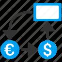 business report, cashflow, dollar, euro, flow chart, money, scheme